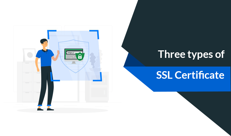 what is an ssl certificate and why is it important
